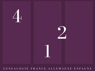 Généalogie France-Allemagne-Espagne